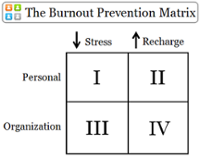 physician-burnout-prevention-matrix-300W