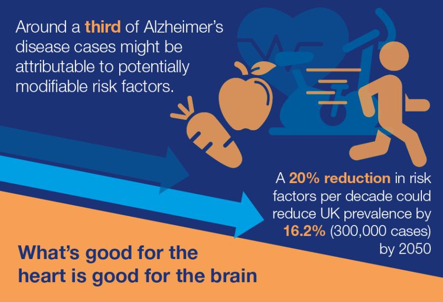dementia infographic